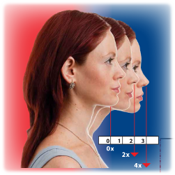 posture pole for head, neck and shoulder pain relief